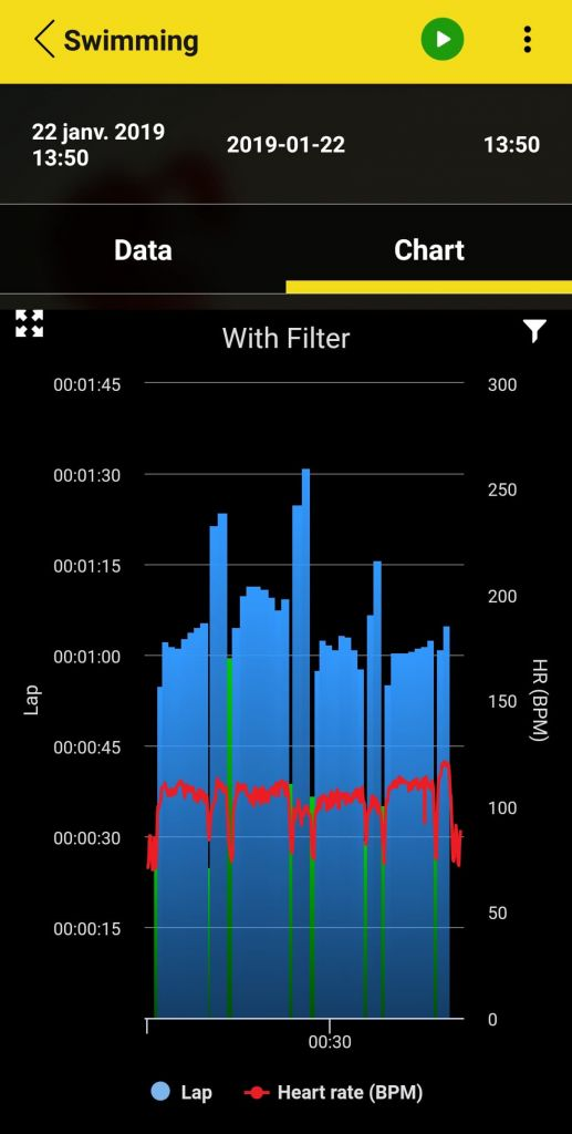 Freelap - timing system and heart rate measuring for swimming