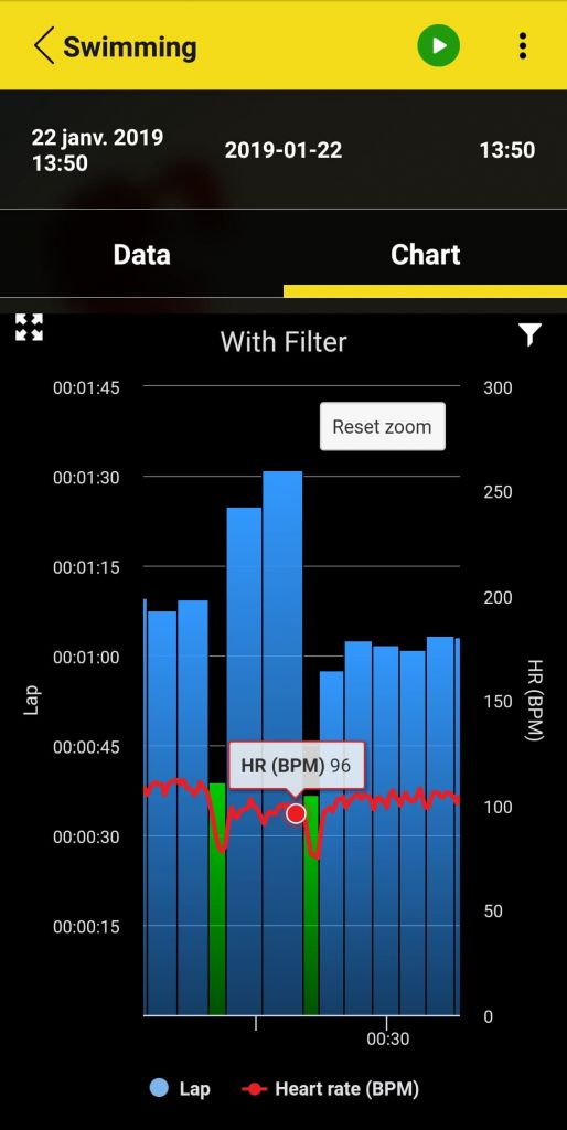 timing and heart rate app for swimming - MyFreelap