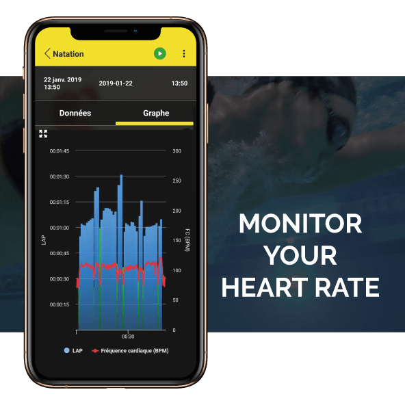 Live timing data and heart rate - Freelap swimming timing system